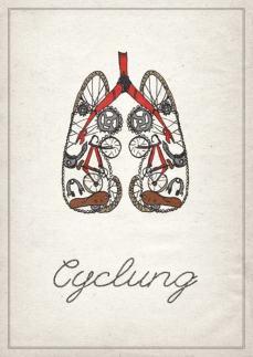 Cyclung